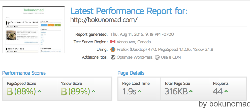 Latest_Performance_Report_for__http___bokunomad_com____GTmetrix