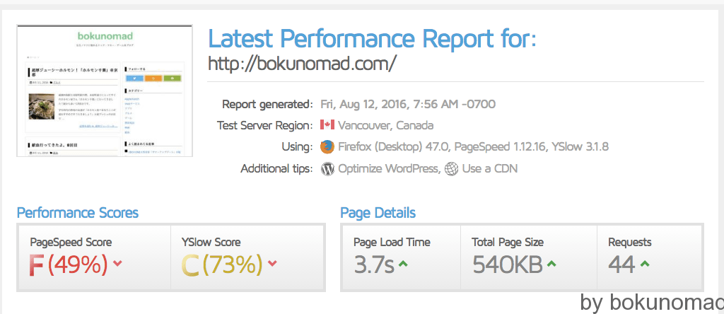 Latest_Performance_Report_for__http___bokunomad_com____GTmetrix2