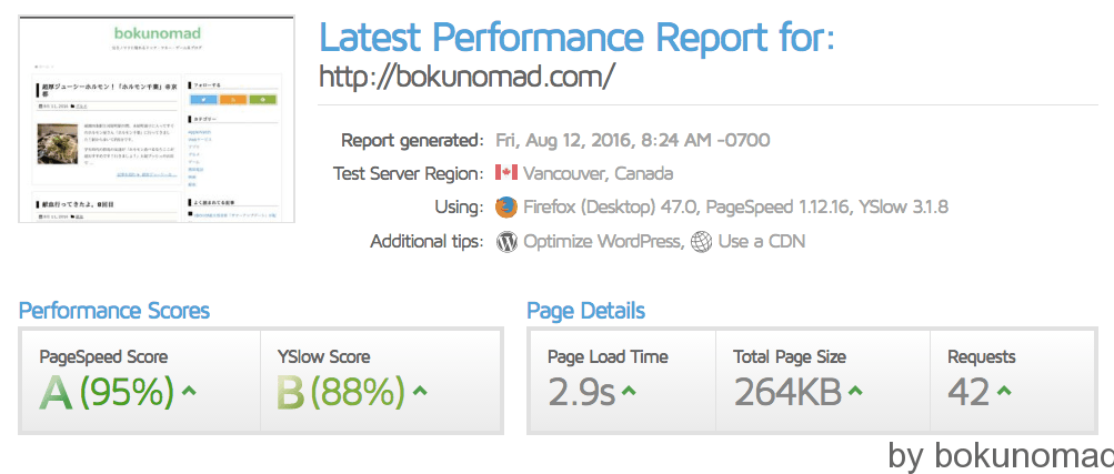 Latest_Performance_Report_for__http___bokunomad_com____GTmetrix4