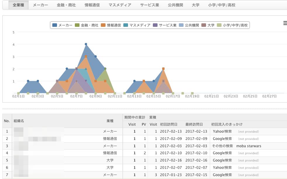 Yahooアクセス解析_5-min