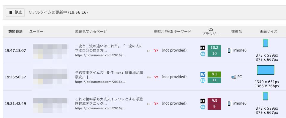 Yahooアクセス解析_2-min