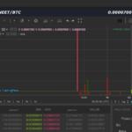 ฿0_00007_NEET_BTC_-_Coinhouse_Exchange-min