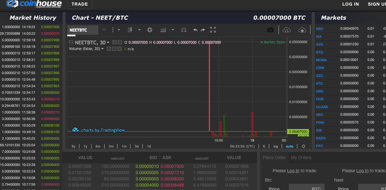 ฿0_00007_NEET_BTC_-_Coinhouse_Exchange-min