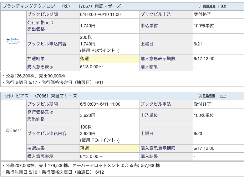 【IPO】「7066_ピアズ」と「7077_ブランディングテクノロジー」のIPO抽選結果。。。